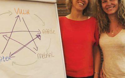 Video leer jezelf en de ander beter begrijpen met Nine Star Ki